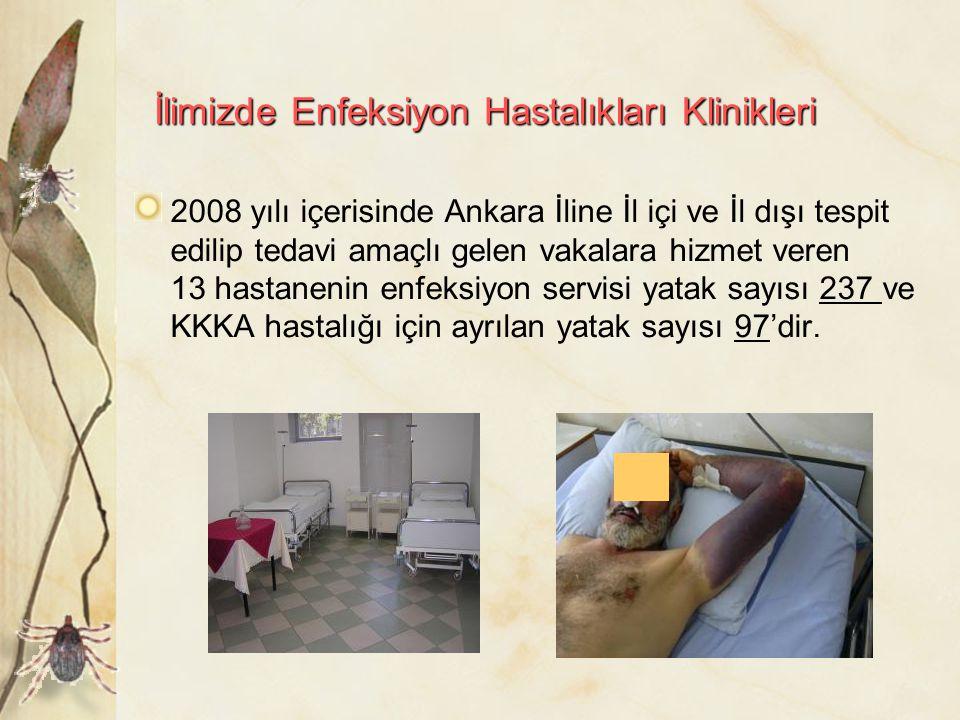 İlimizde Enfeksiyon Hastalıkları Klinikleri 2008 yılı içerisinde Ankara İline İl içi ve İl dışı tespit edilip tedavi amaçlı gelen vakalara hizmet vere