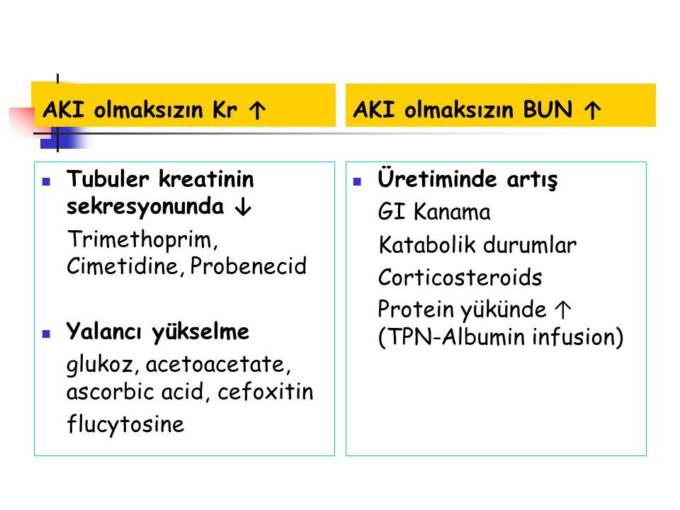 AKI olmaksızın Kr ↑ Tubuler kreatinin sekresyonunda ↓ Trimethoprim, Cimetidine, Probenecid Yalancı yükselme glukoz, acetoacetate, ascorbic acid, cefox