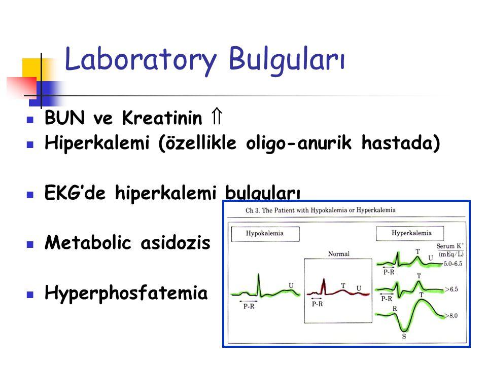 Laboratory Bulguları BUN ve Kreatinin  Hiperkalemi (özellikle oligo-anurik hastada) EKG'de hiperkalemi bulguları Metabolic asidozis Hyperphosfatemia