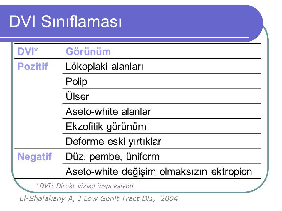 DVI Sınıflaması DVI*Görünüm PozitifLökoplaki alanları Polip Ülser Aseto-white alanlar Ekzofitik görünüm Deforme eski yırtıklar NegatifDüz, pembe, ünif