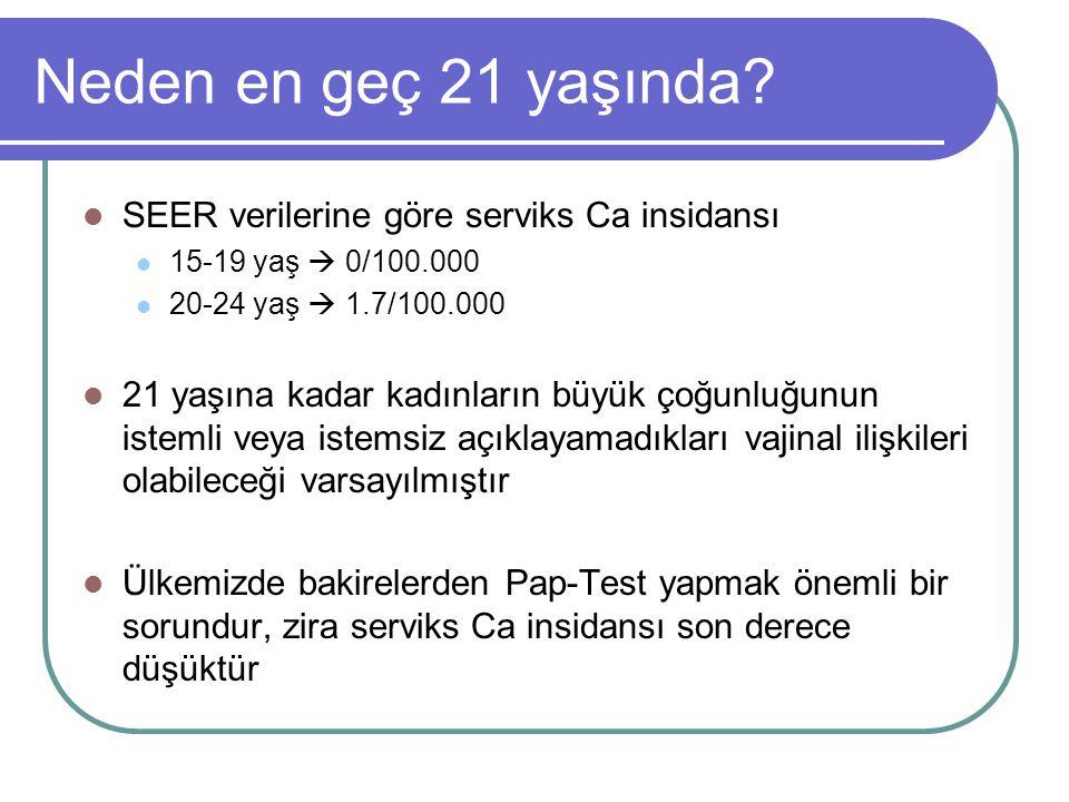 Neden en geç 21 yaşında? SEER verilerine göre serviks Ca insidansı 15-19 yaş  0/100.000 20-24 yaş  1.7/100.000 21 yaşına kadar kadınların büyük çoğu
