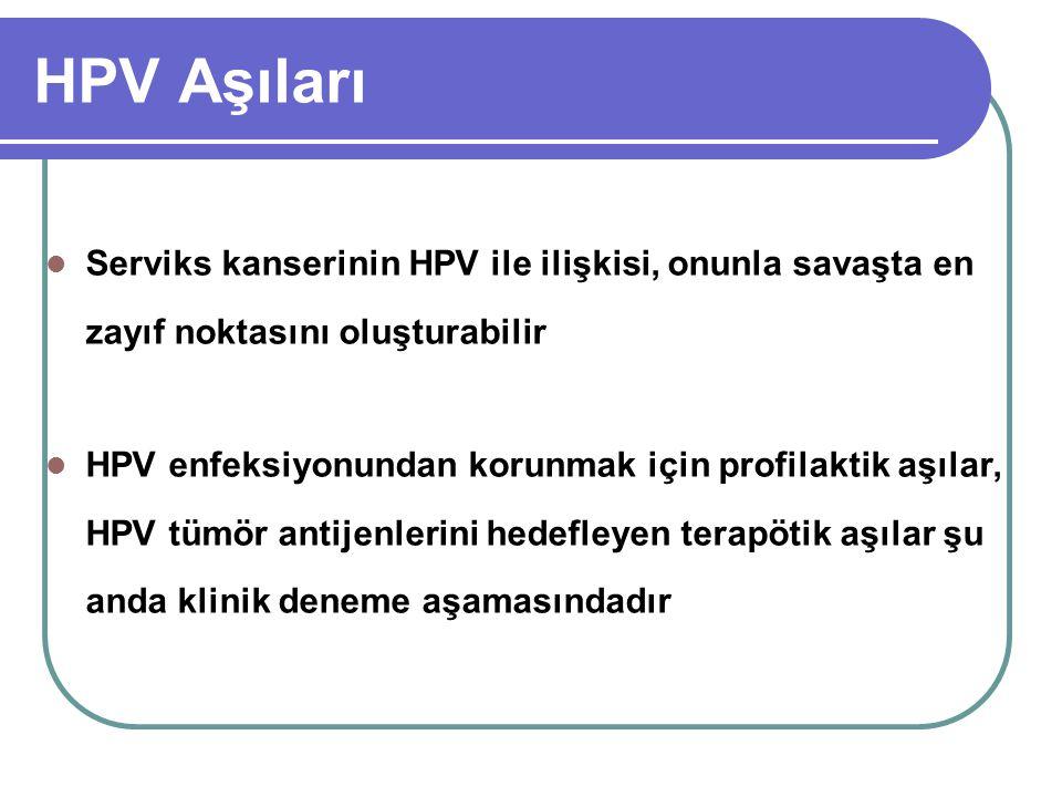 HPV Aşıları Serviks kanserinin HPV ile ilişkisi, onunla savaşta en zayıf noktasını oluşturabilir HPV enfeksiyonundan korunmak için profilaktik aşılar,