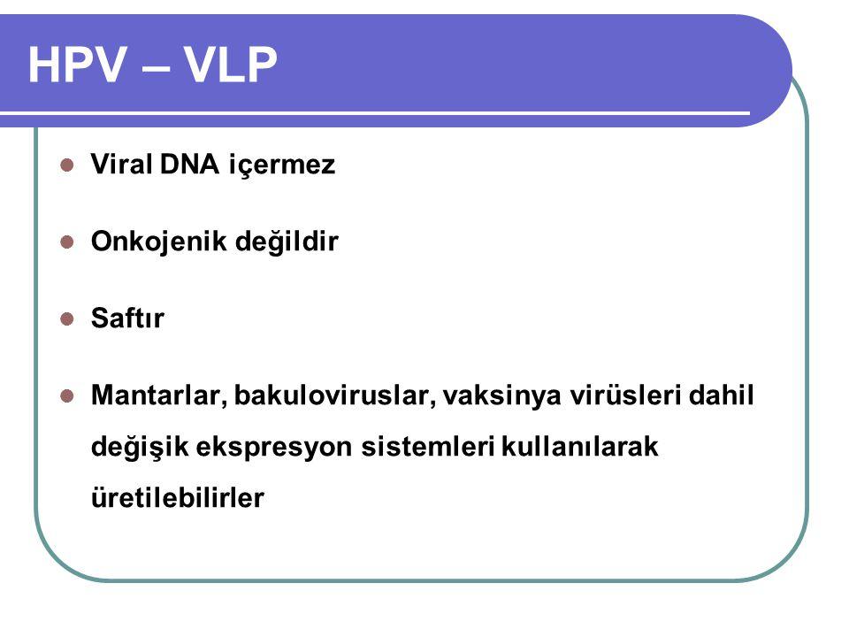 HPV – VLP Viral DNA içermez Onkojenik değildir Saftır Mantarlar, bakuloviruslar, vaksinya virüsleri dahil değişik ekspresyon sistemleri kullanılarak ü