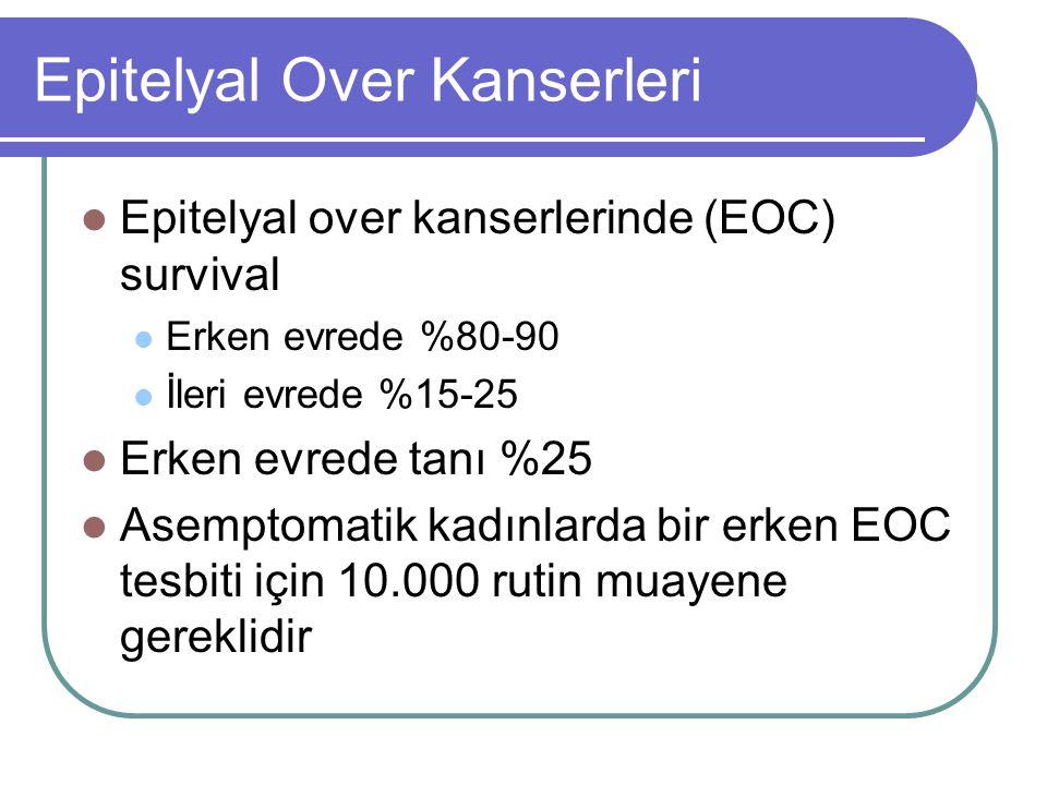 Epitelyal Over Kanserleri Epitelyal over kanserlerinde (EOC) survival Erken evrede %80-90 İleri evrede %15-25 Erken evrede tanı %25 Asemptomatik kadın