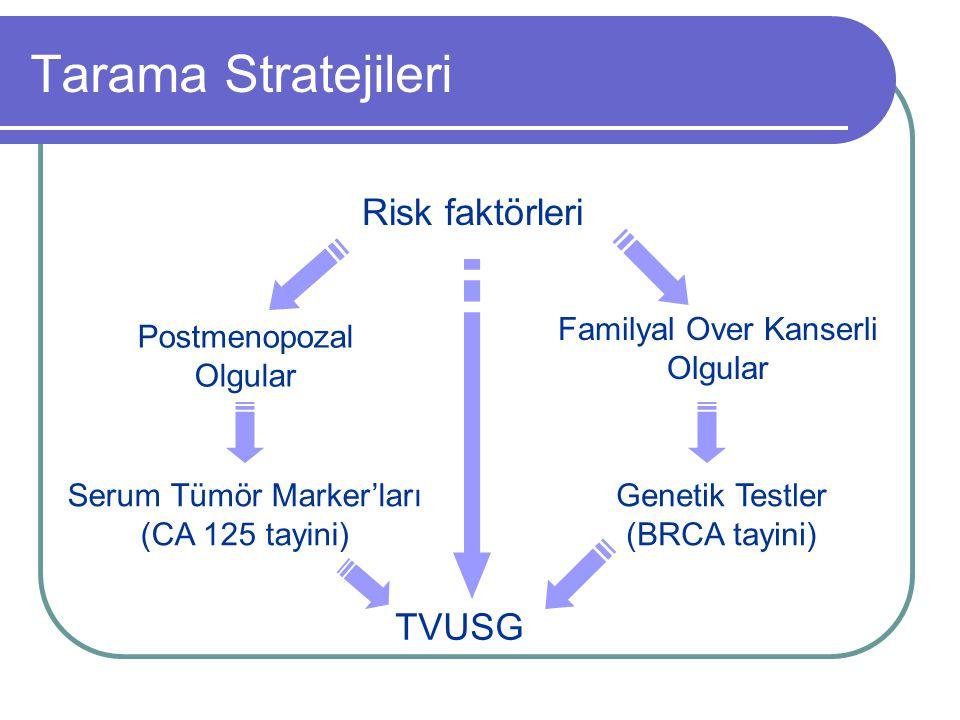 Tarama Stratejileri Risk faktörleri Postmenopozal Olgular Familyal Over Kanserli Olgular Serum Tümör Marker'ları (CA 125 tayini) Genetik Testler (BRCA