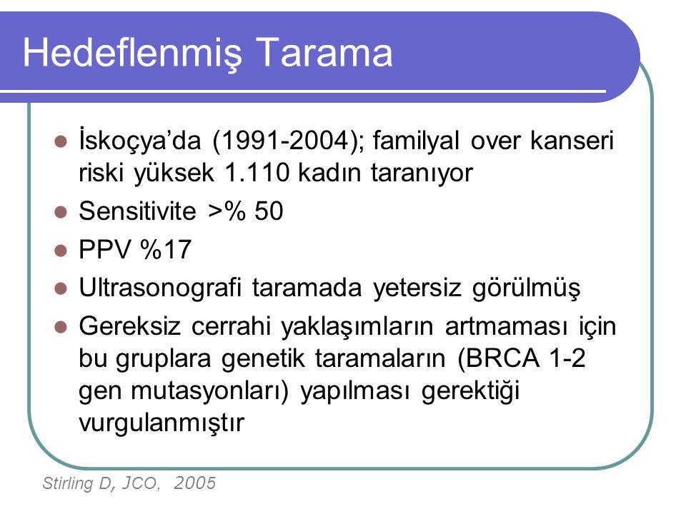 Hedeflenmiş Tarama İskoçya'da (1991-2004); familyal over kanseri riski yüksek 1.110 kadın taranıyor Sensitivite >% 50 PPV %17 Ultrasonografi taramada