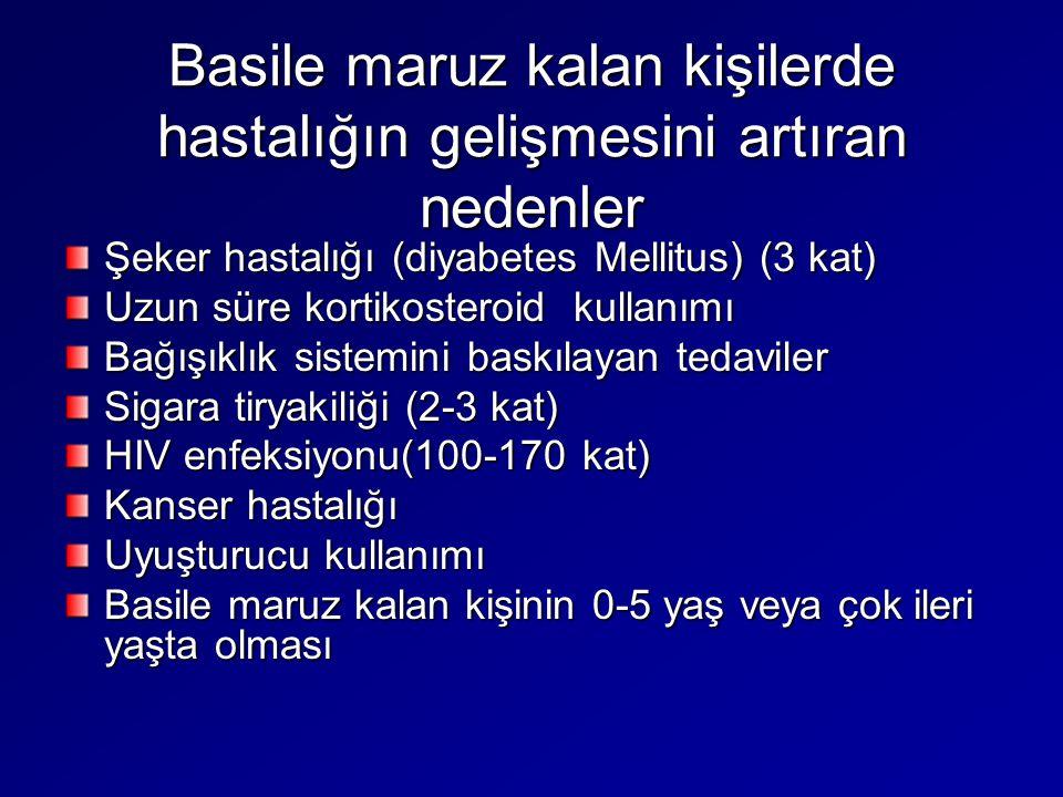 Basile maruz kalan kişilerde hastalığın gelişmesini artıran nedenler Şeker hastalığı (diyabetes Mellitus) (3 kat) Uzun süre kortikosteroid kullanımı B