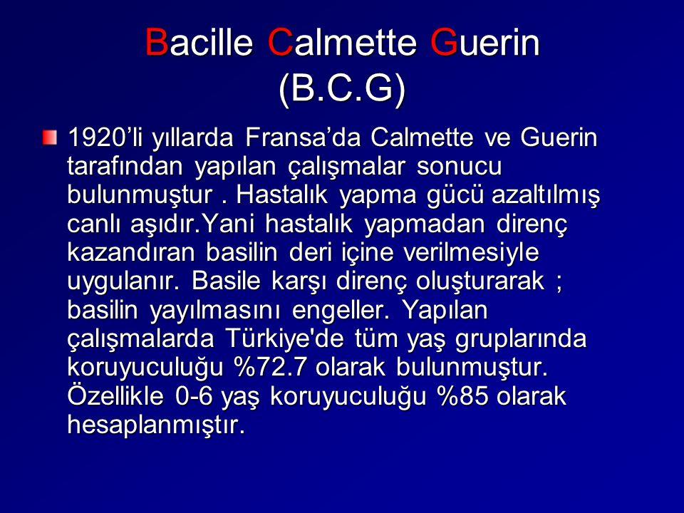 Bacille Calmette Guerin (B.C.G) 1920'li yıllarda Fransa'da Calmette ve Guerin tarafından yapılan çalışmalar sonucu bulunmuştur. Hastalık yapma gücü az