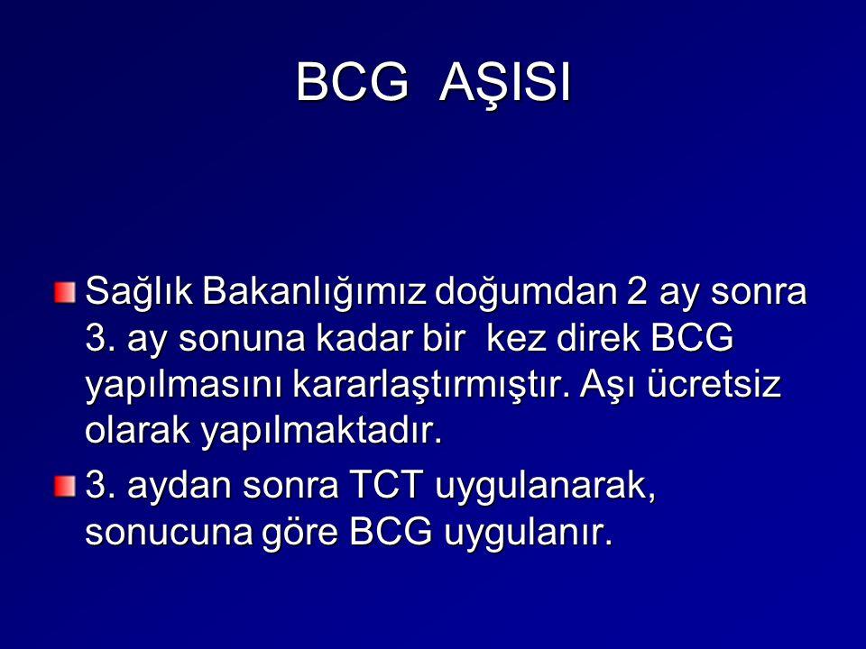 BCG AŞISI Sağlık Bakanlığımız doğumdan 2 ay sonra 3. ay sonuna kadar bir kez direk BCG yapılmasını kararlaştırmıştır. Aşı ücretsiz olarak yapılmaktadı