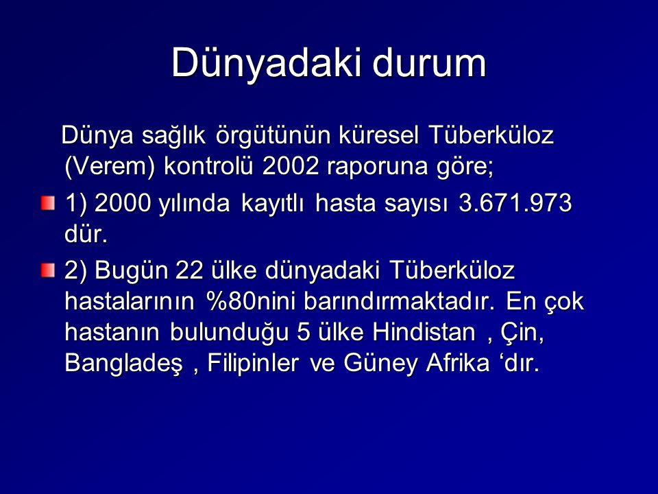 Dünyadaki durum Dünya sağlık örgütünün küresel Tüberküloz (Verem) kontrolü 2002 raporuna göre; Dünya sağlık örgütünün küresel Tüberküloz (Verem) kontr