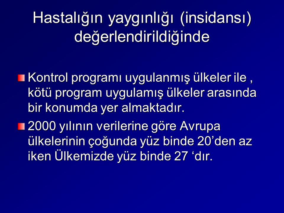 Türkiye'de durum Verem Savaşı Daire Başkanlığının Dünya Sağlık Örgütüne gönderdiği kayıtlarına göre; 1997 'de Türkiye nüfusu 62.774.000 tanı konulan hasta sayısı 20.778 insidans (yaygınlık) Yüz binde 33,1 1997 'de Türkiye nüfusu 62.774.000 tanı konulan hasta sayısı 20.778 insidans (yaygınlık) Yüz binde 33,1 2005 'de Türkiye nüfusu 72.065.000 tanı konulan hasta sayısı 20.535; insidans (yaygınlık) Yüz binde 28,5 insidans (yaygınlık) Yüz binde 28,5