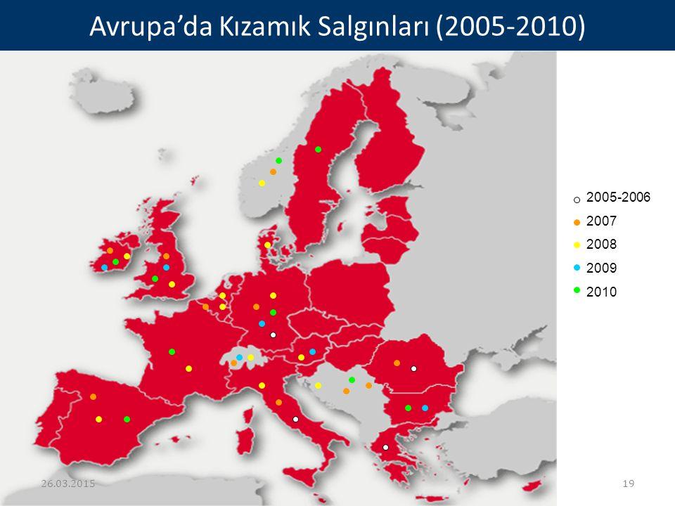 Avrupa'da Kızamık Salgınları (2005-2010) 2005-2006 2007 2008 2009 2010 26.03.201519