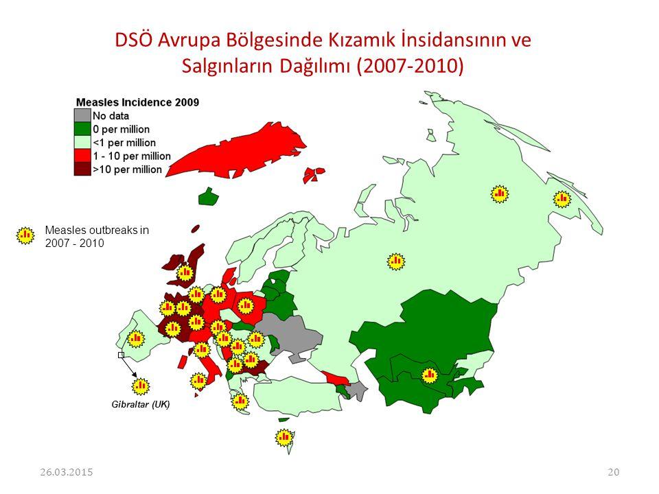 DSÖ Avrupa Bölgesinde Kızamık İnsidansının ve Salgınların Dağılımı (2007-2010) Measles outbreaks in 2007 - 2010 Gibraltar (UK) 26.03.201520