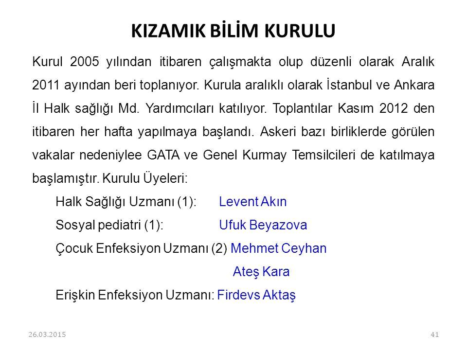 KIZAMIK BİLİM KURULU 26.03.201541 Kurul 2005 yılından itibaren çalışmakta olup düzenli olarak Aralık 2011 ayından beri toplanıyor. Kurula aralıklı ola