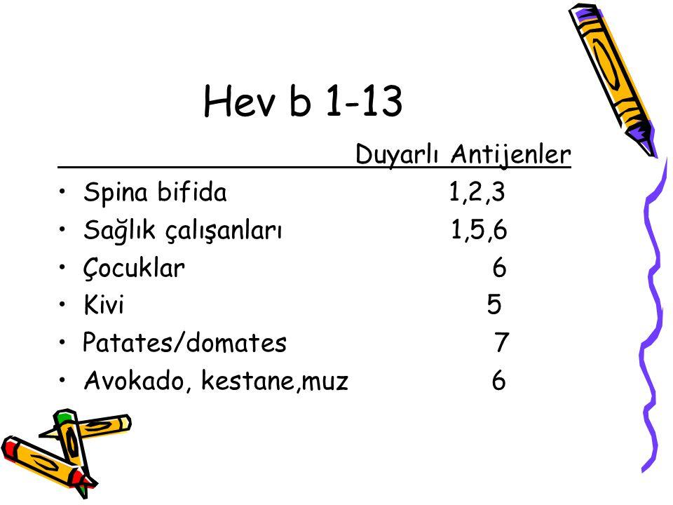 Hev b 1-13 Duyarlı Antijenler Spina bifida 1,2,3 Sağlık çalışanları 1,5,6 Çocuklar 6 Kivi 5 Patates/domates 7 Avokado, kestane,muz 6