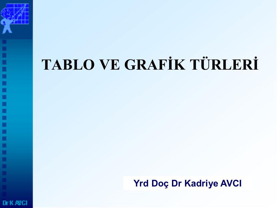 TABLO VE GRAFİK TÜRLERİ Yrd Doç Dr Kadriye AVCI
