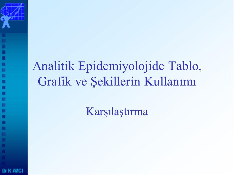 Analitik Epidemiyolojide Tablo, Grafik ve Şekillerin Kullanımı Karşılaştırma