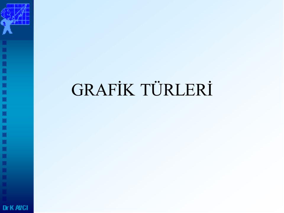 GRAFİK TÜRLERİ