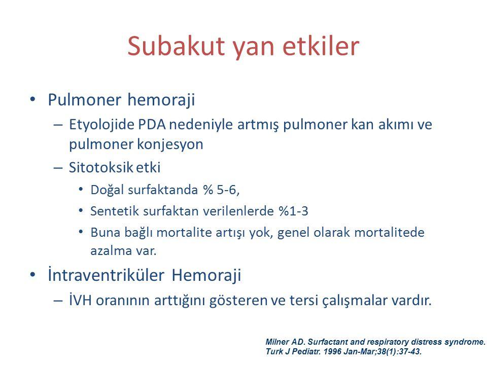 Subakut yan etkiler Pulmoner hemoraji – Etyolojide PDA nedeniyle artmış pulmoner kan akımı ve pulmoner konjesyon – Sitotoksik etki Doğal surfaktanda % 5-6, Sentetik surfaktan verilenlerde %1-3 Buna bağlı mortalite artışı yok, genel olarak mortalitede azalma var.