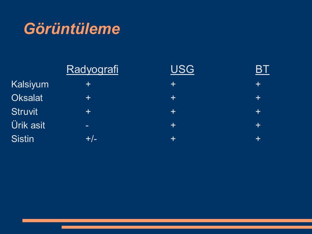 İdrarda Taş oluşmasında etken maddelerin normal değerleri Kalsiyum<4mg/kg/gün Fosfor<15mg/kg/gün Magnezyum>4.4mg/kg/gün Oksalat<0.57mg/kg/gün Ürik asit<10.7mg/kg/gün Sitrat>2.0mg/kg/gün Sistin heterozigot homozigot 1.4-2.8mg/kg/gün >5.7mg/kg/gün Volüm>20 ml/kg/gün