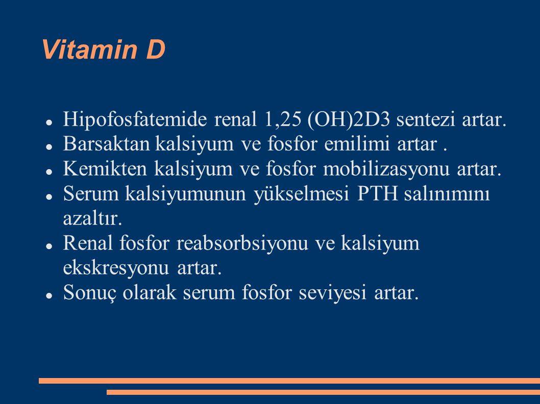 Vitamin D Hipofosfatemide renal 1,25 (OH)2D3 sentezi artar. Barsaktan kalsiyum ve fosfor emilimi artar. Kemikten kalsiyum ve fosfor mobilizasyonu arta