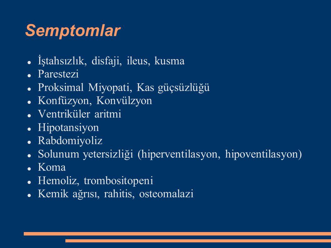 Semptomlar İştahsızlık, disfaji, ileus, kusma Parestezi Proksimal Miyopati, Kas güçsüzlüğü Konfüzyon, Konvülzyon Ventriküler aritmi Hipotansiyon Rabdo