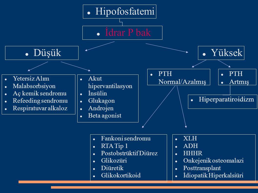 Hipofosfatemi İdrar P bak Düşük Yüksek Yetersiz Alım Malabsorbsiyon Aç kemik sendromu Refeeding sendromu Respiratuvar alkaloz Akut hipervantilasyon İn