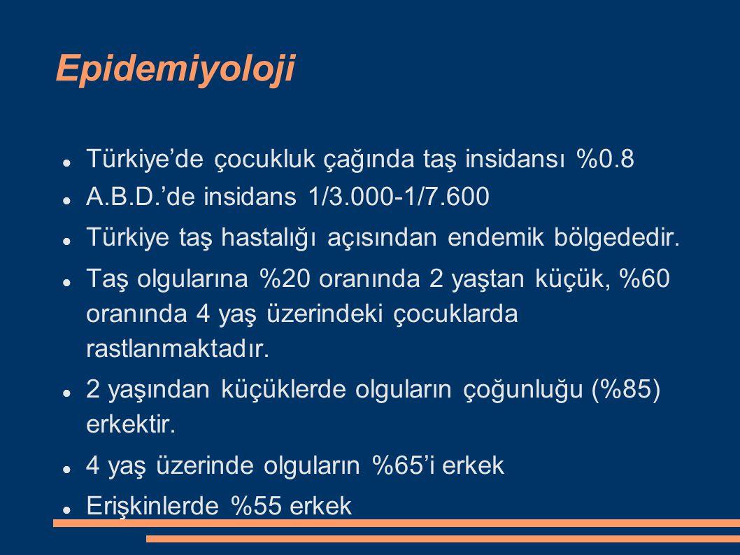 Epidemiyoloji Türkiye'de çocukluk çağında taş insidansı %0.8 A.B.D.'de insidans 1/3.000-1/7.600 Türkiye taş hastalığı açısından endemik bölgededir. Ta