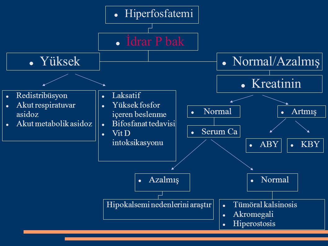 Hiperfosfatemi İdrar P bak Yüksek Normal/Azalmış Redistribüsyon Akut respiratuvar asidoz Akut metabolik asidoz Laksatif Yüksek fosfor içeren beslenme