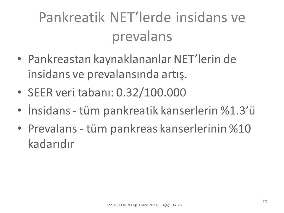 Pankreatik NET'lerde insidans ve prevalans Pankreastan kaynaklananlar NET'lerin de insidans ve prevalansında artış. SEER veri tabanı: 0.32/100.000 İns