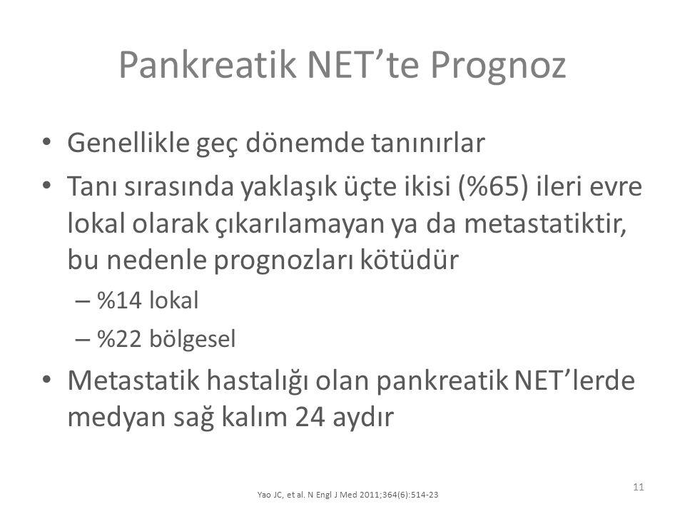 Pankreatik NET'te Prognoz Genellikle geç dönemde tanınırlar Tanı sırasında yaklaşık üçte ikisi (%65) ileri evre lokal olarak çıkarılamayan ya da metastatiktir, bu nedenle prognozları kötüdür – %14 lokal – %22 bölgesel Metastatik hastalığı olan pankreatik NET'lerde medyan sağ kalım 24 aydır 11 Yao JC, et al.