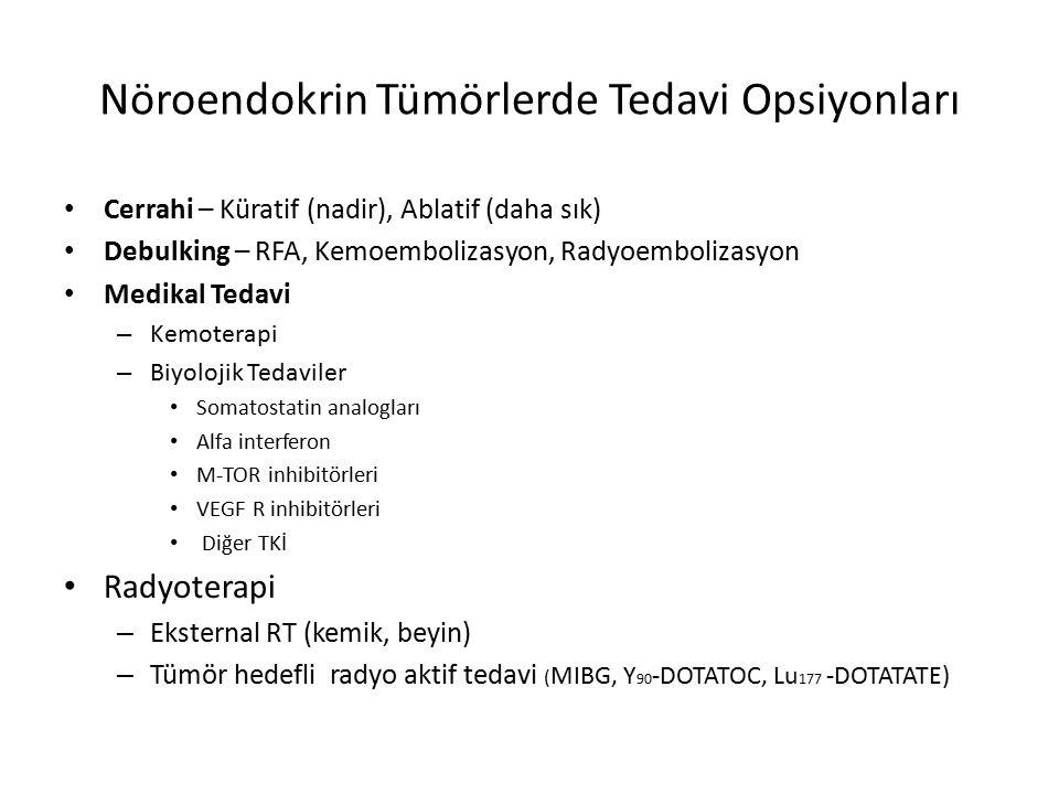 Nöroendokrin Tümörlerde Tedavi Opsiyonları Cerrahi – Küratif (nadir), Ablatif (daha sık) Debulking – RFA, Kemoembolizasyon, Radyoembolizasyon Medikal Tedavi – Kemoterapi – Biyolojik Tedaviler Somatostatin analogları Alfa interferon M-TOR inhibitörleri VEGF R inhibitörleri Diğer TKİ Radyoterapi – Eksternal RT (kemik, beyin) – Tümör hedefli radyo aktif tedavi ( MIBG, Y 90 -DOTATOC, Lu 177 -DOTATATE)