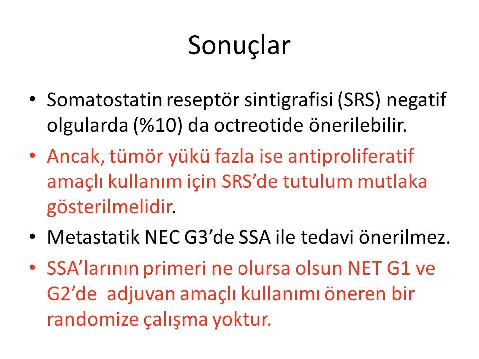 Sonuçlar Somatostatin reseptör sintigrafisi (SRS) negatif olgularda (%10) da octreotide önerilebilir. Ancak, tümör yükü fazla ise antiproliferatif ama
