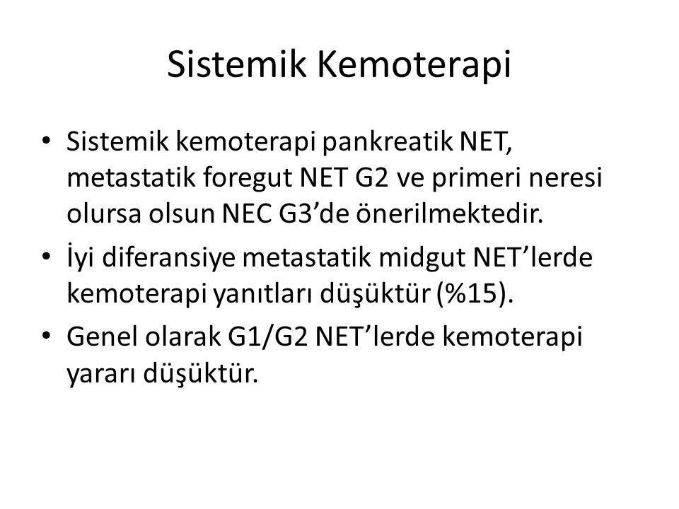 Sistemik Kemoterapi Sistemik kemoterapi pankreatik NET, metastatik foregut NET G2 ve primeri neresi olursa olsun NEC G3'de önerilmektedir. İyi diferan
