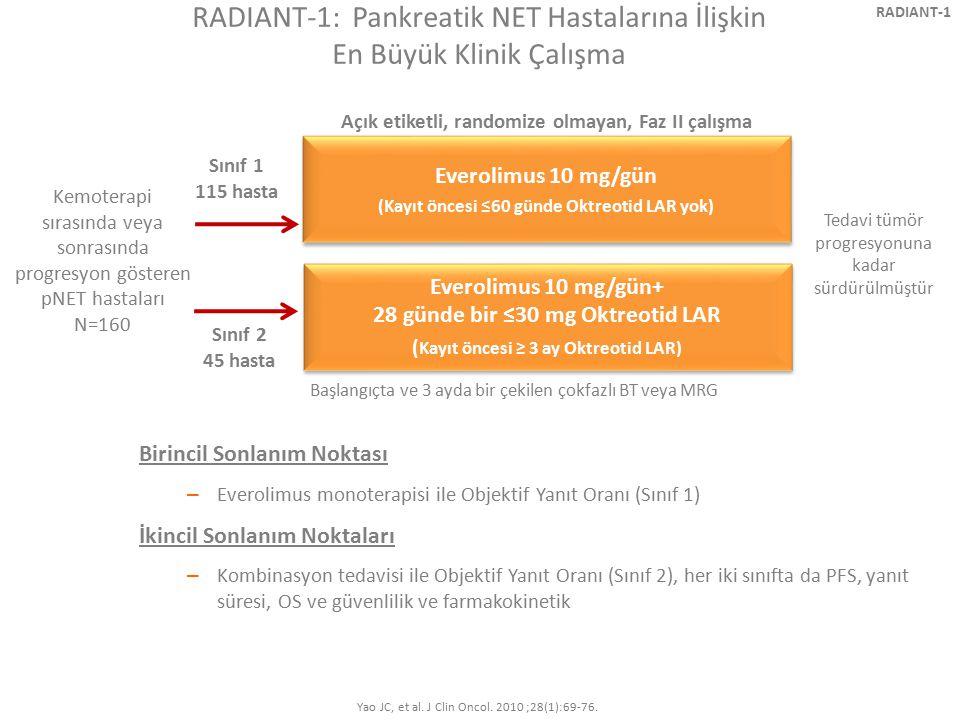 RADIANT-1: Pankreatik NET Hastalarına İlişkin En Büyük Klinik Çalışma Birincil Sonlanım Noktası – Everolimus monoterapisi ile Objektif Yanıt Oranı (Sınıf 1) İkincil Sonlanım Noktaları – Kombinasyon tedavisi ile Objektif Yanıt Oranı (Sınıf 2), her iki sınıfta da PFS, yanıt süresi, OS ve güvenlilik ve farmakokinetik RADIANT-1 Yao JC, et al.