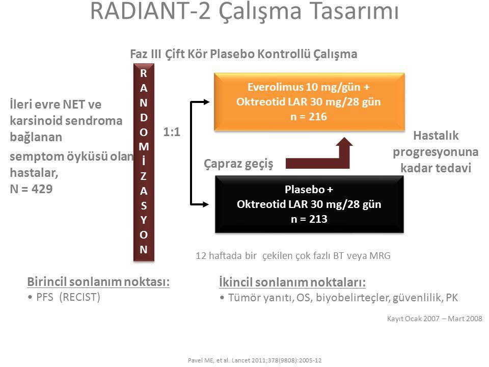 RADIANT-2 Çalışma Tasarımı Everolimus 10 mg/gün + Oktreotid LAR 30 mg/28 gün n = 216 Everolimus 10 mg/gün + Oktreotid LAR 30 mg/28 gün n = 216 Plasebo + Oktreotid LAR 30 mg/28 gün n = 213 Plasebo + Oktreotid LAR 30 mg/28 gün n = 213 Hastalık progresyonuna kadar tedavi RANDOMİZASYONRANDOMİZASYON RANDOMİZASYONRANDOMİZASYON İleri evre NET ve karsinoid sendroma bağlanan semptom öyküsü olan hastalar, N = 429 1:1 12 haftada bir çekilen çok fazlı BT veya MRG Çapraz geçiş Birincil sonlanım noktası: PFS (RECIST) İkincil sonlanım noktaları: Tümör yanıtı, OS, biyobelirteçler, güvenlilik, PK Kayıt Ocak 2007 – Mart 2008 Faz III Çift Kör Plasebo Kontrollü Çalışma Pavel ME, et al.
