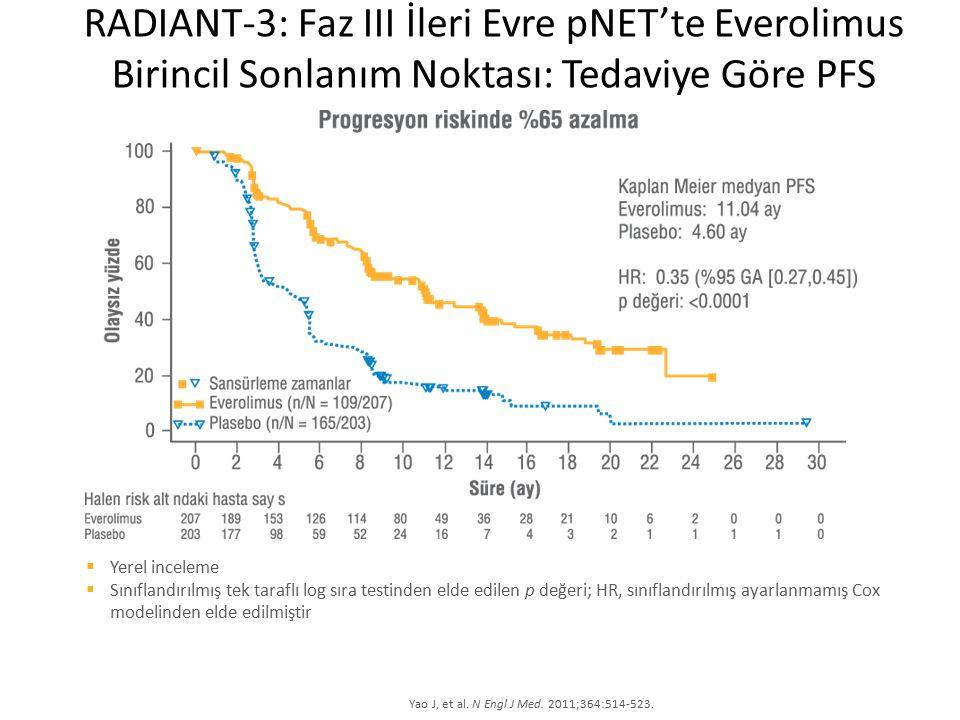 RADIANT-3: Faz III İleri Evre pNET'te Everolimus Birincil Sonlanım Noktası: Tedaviye Göre PFS  Yerel inceleme  Sınıflandırılmış tek taraflı log sıra testinden elde edilen p değeri; HR, sınıflandırılmış ayarlanmamış Cox modelinden elde edilmiştir Yao J, et al.