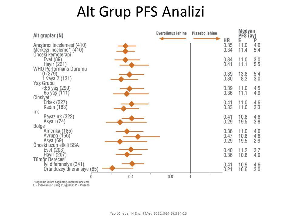 Alt Grup PFS Analizi Yao JC, et al. N Engl J Med 2011;364(6):514-23