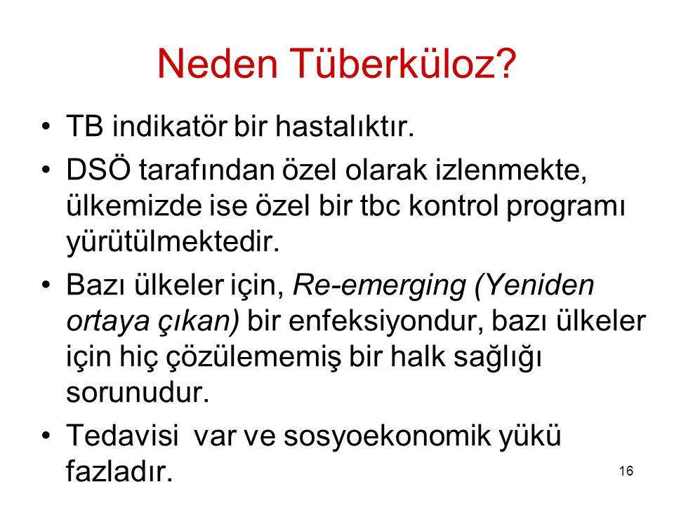 16 Neden Tüberküloz.TB indikatör bir hastalıktır.