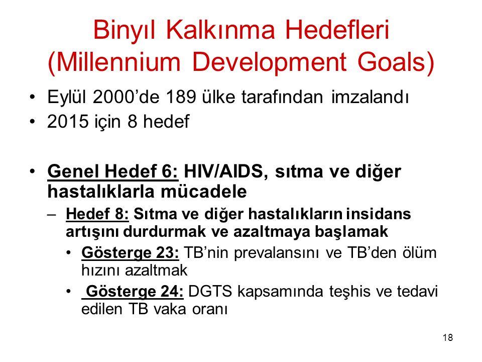 18 Binyıl Kalkınma Hedefleri (Millennium Development Goals) Eylül 2000'de 189 ülke tarafından imzalandı 2015 için 8 hedef Genel Hedef 6: HIV/AIDS, sıtma ve diğer hastalıklarla mücadele –Hedef 8: Sıtma ve diğer hastalıkların insidans artışını durdurmak ve azaltmaya başlamak Gösterge 23: TB'nin prevalansını ve TB'den ölüm hızını azaltmak Gösterge 24: DGTS kapsamında teşhis ve tedavi edilen TB vaka oranı