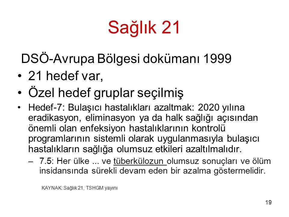19 Sağlık 21 DSÖ-Avrupa Bölgesi dokümanı 1999 21 hedef var, Özel hedef gruplar seçilmiş Hedef-7: Bulaşıcı hastalıkları azaltmak: 2020 yılına eradikasy