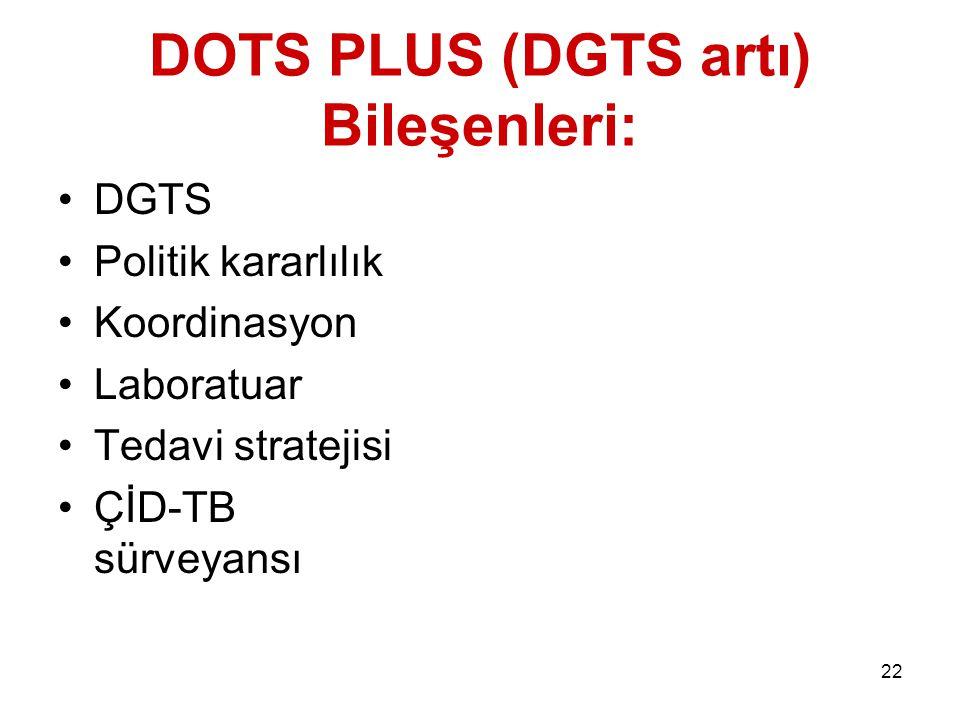 22 DOTS PLUS (DGTS artı) Bileşenleri: DGTS Politik kararlılık Koordinasyon Laboratuar Tedavi stratejisi ÇİD-TB sürveyansı
