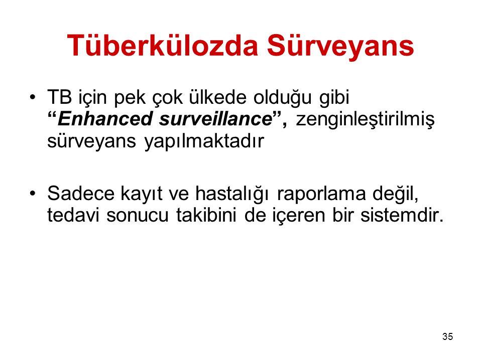 35 Tüberkülozda Sürveyans TB için pek çok ülkede olduğu gibi Enhanced surveillance , zenginleştirilmiş sürveyans yapılmaktadır Sadece kayıt ve hastalığı raporlama değil, tedavi sonucu takibini de içeren bir sistemdir.