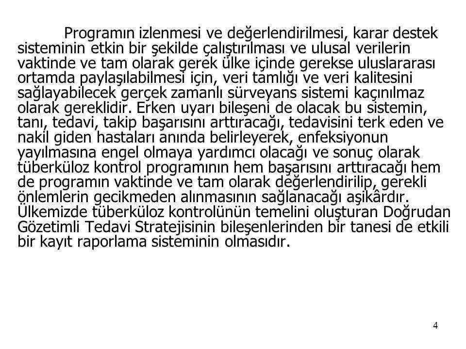 55 Yeni Olguların ve Tüm Olguların Olgu Hızları, Türkiye, 1999-2009