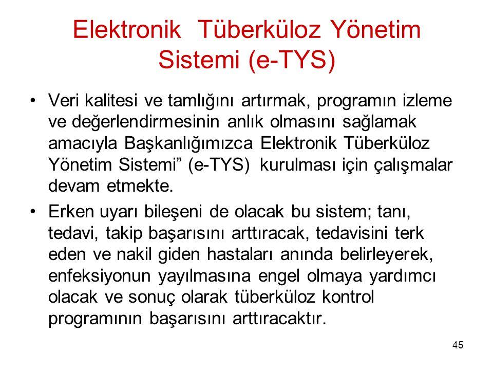 45 Elektronik Tüberküloz Yönetim Sistemi (e-TYS) Veri kalitesi ve tamlığını artırmak, programın izleme ve değerlendirmesinin anlık olmasını sağlamak amacıyla Başkanlığımızca Elektronik Tüberküloz Yönetim Sistemi (e-TYS) kurulması için çalışmalar devam etmekte.