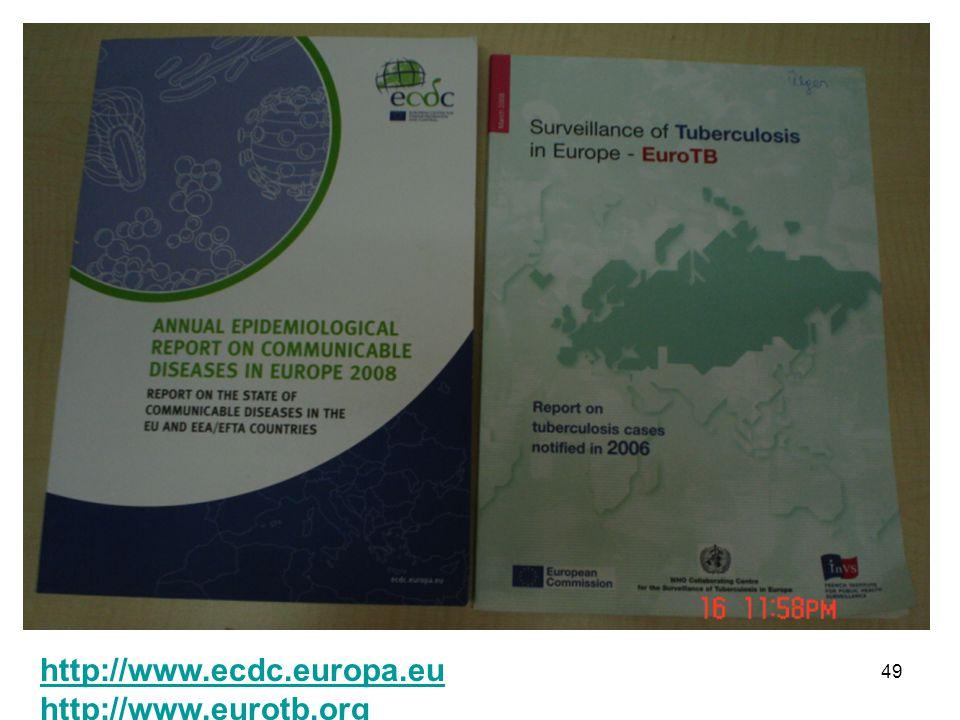 49 http://www.ecdc.europa.eu http://www.eurotb.org