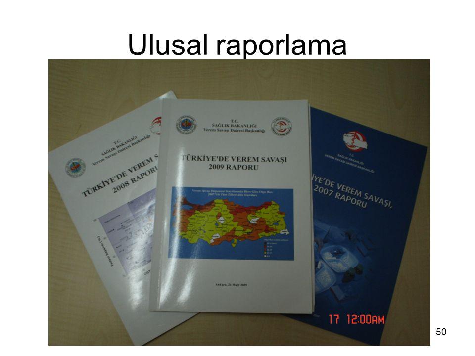 50 Ulusal raporlama