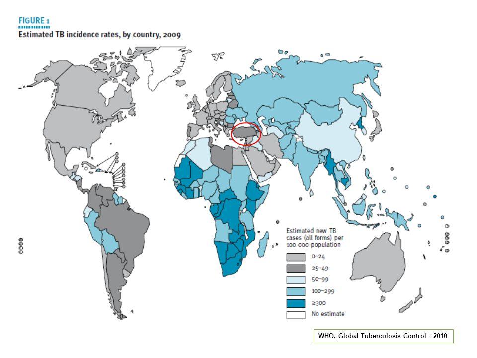 53 WHO, Global Tuberculosis Control - 2010