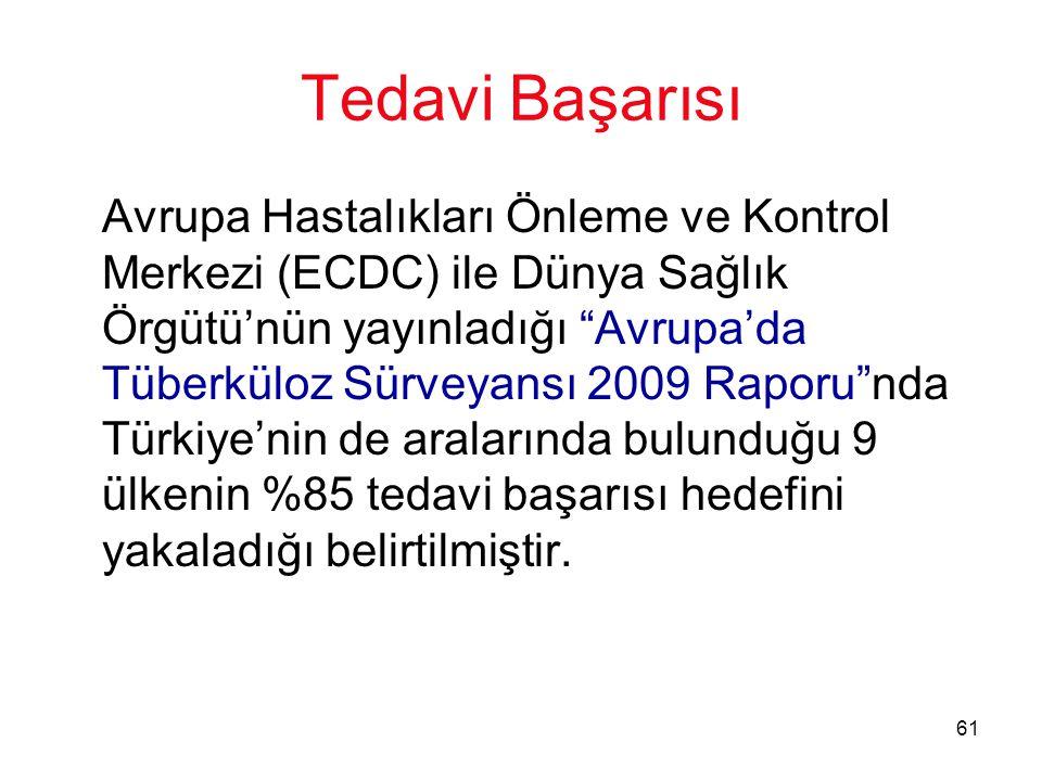 61 Tedavi Başarısı Avrupa Hastalıkları Önleme ve Kontrol Merkezi (ECDC) ile Dünya Sağlık Örgütü'nün yayınladığı Avrupa'da Tüberküloz Sürveyansı 2009 Raporu nda Türkiye'nin de aralarında bulunduğu 9 ülkenin %85 tedavi başarısı hedefini yakaladığı belirtilmiştir.