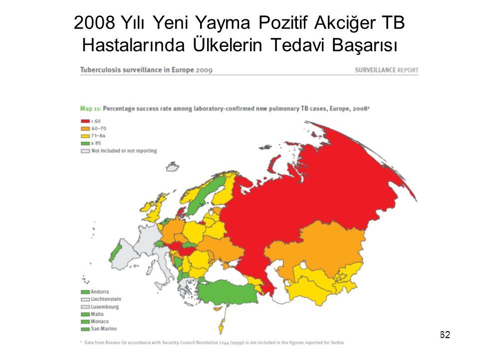 62 2008 Yılı Yeni Yayma Pozitif Akciğer TB Hastalarında Ülkelerin Tedavi Başarısı